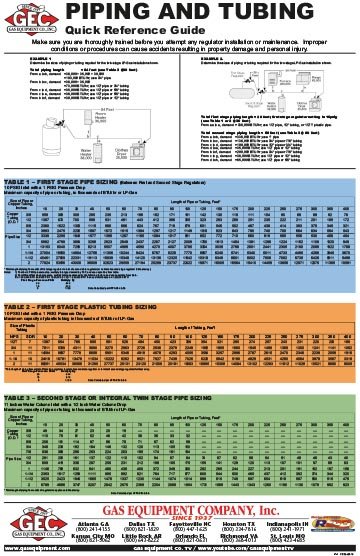 LP-Gas Piping and Tubing Line Sizing  sc 1 st  Gas Equipment Company Inc. & GEC - LP Gas Product Application Information
